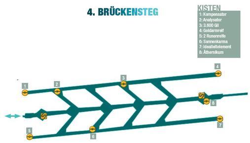 4. Brückensteg