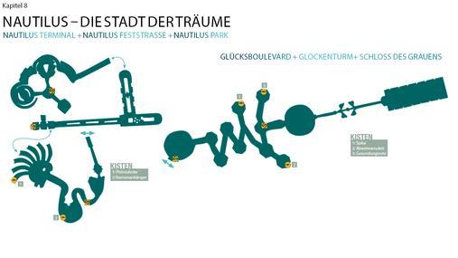 Kapitel 8: Nautilus - Nautilus Terminal + Nautilus Feststraße + Nautilus Park + Glücksboulevard + Glockenturm+ Schloss des Grauens