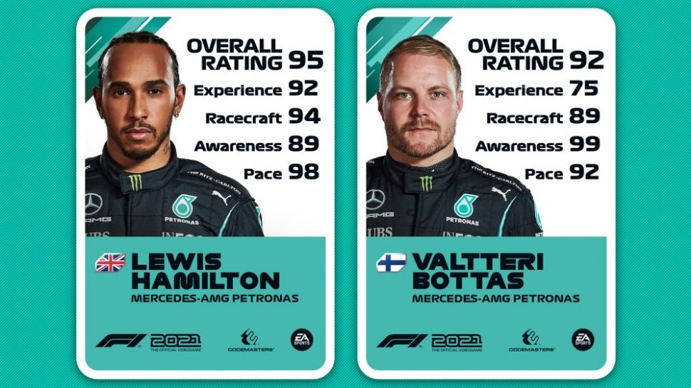 F1 2021: Overview of the driver ratings - who is the best racing driver of all time?