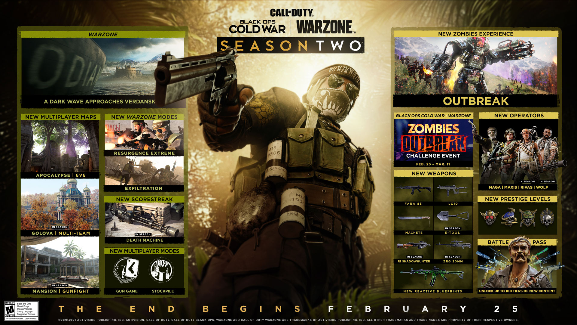 Call of Duty: Black Ops Cold War & Warzone: This is what you can expect in Season 2 - Roadmap is here